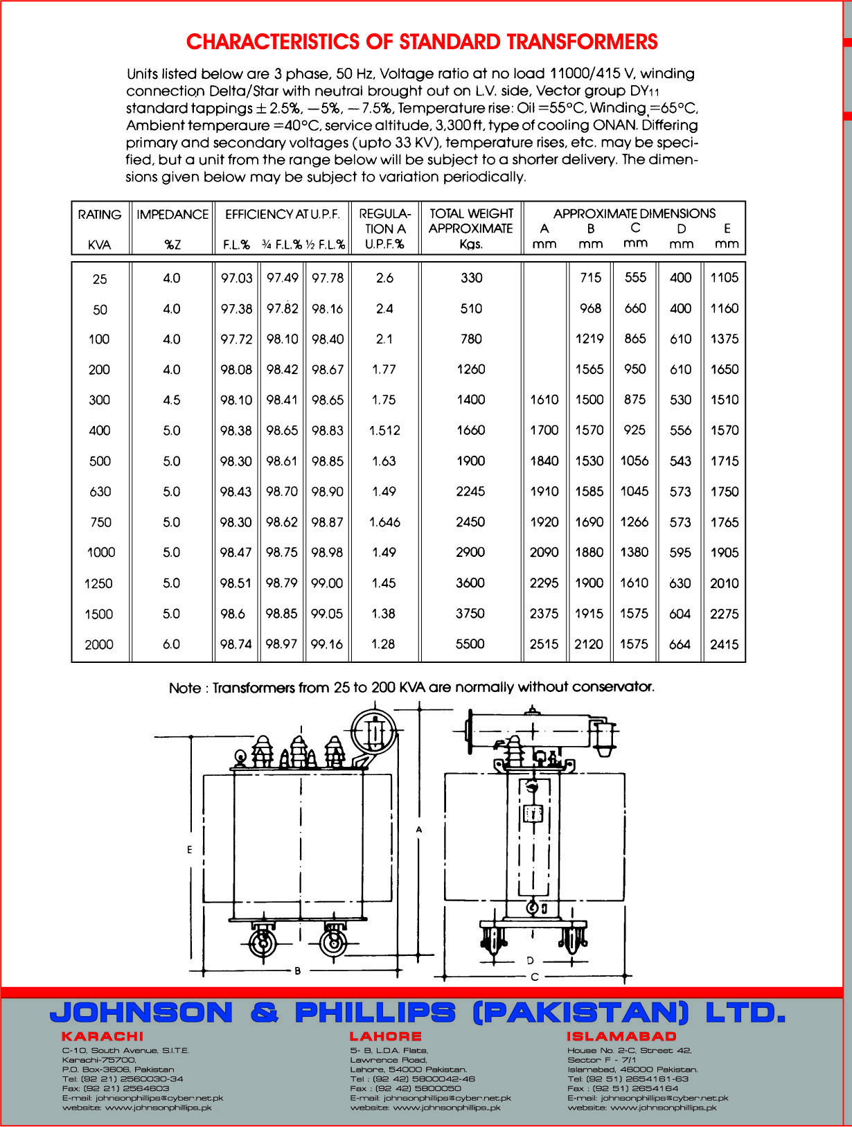 Product Johnsonphillips Pakistan Ltd Vcb Panel Wiring Diagram Distribution Power 1 2 3 4